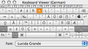 Alt Shift Tastaturbelegung