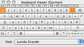 Normale Tastaturbelegung